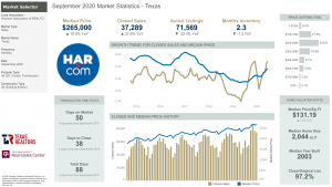 September 2020 Market Statistics – Energy Corridor