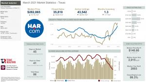 March 2021 Market Statistics – Energy Corridor