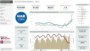 June 2021 Market Statistics – Energy Corridor